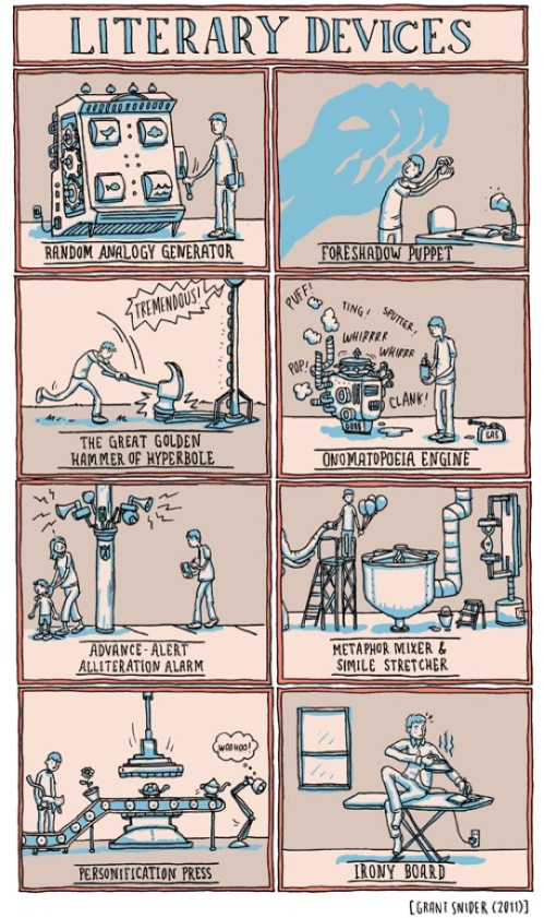 Literary-devices-cartoon